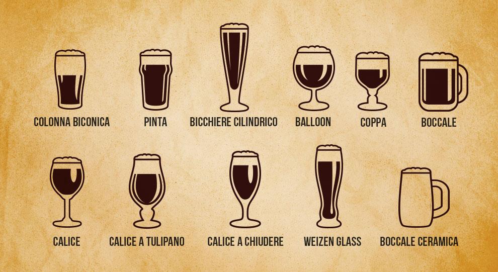 Il bicchiere fa la birra for Bicchieri tulipano